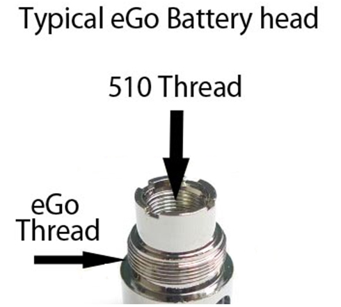Ego battery head with shows the difference between 510 thread and ego thread