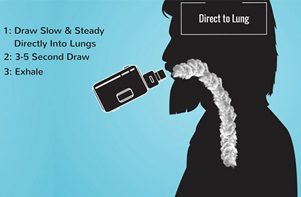 Direct lung vape diagram that outlines how the draw enters your body